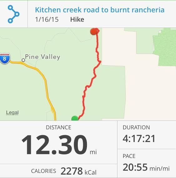 Stats for the Pacific Crest Trail Section From Kitchen Creek Road to Burnt Rancheria Campground. (Click Image for Larger View.)