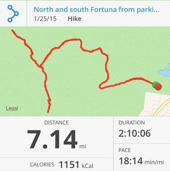 Stats for North and South Fortuna Hike from the Parking Lot on Father Junipero Serra Trail. (Click Image for Larger View.)